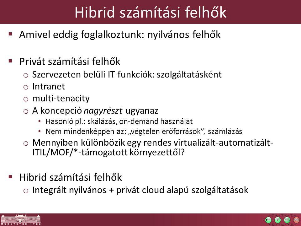 """Hibrid számítási felhők  Amivel eddig foglalkoztunk: nyilvános felhők  Privát számítási felhők o Szervezeten belüli IT funkciók: szolgáltatásként o Intranet o multi-tenacity o A koncepció nagyrészt ugyanaz Hasonló pl.: skálázás, on-demand használat Nem mindenképpen az: """"végtelen erőforrások , számlázás o Mennyiben különbözik egy rendes virtualizált-automatizált- ITIL/MOF/*-támogatott környezettől."""