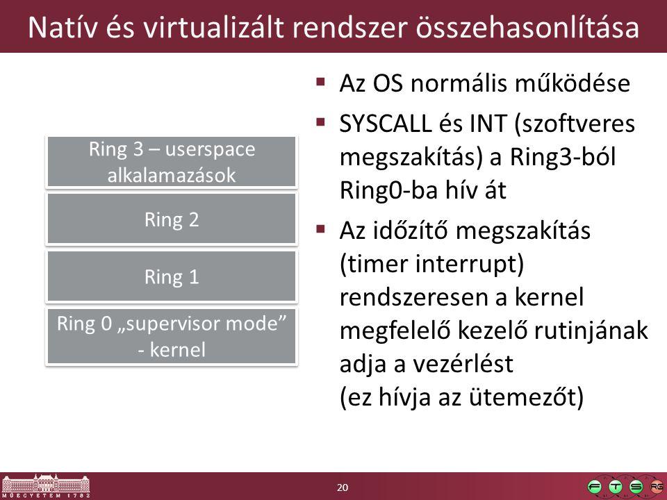 """Natív és virtualizált rendszer összehasonlítása  Az OS normális működése  SYSCALL és INT (szoftveres megszakítás) a Ring3-ból Ring0-ba hív át  Az időzítő megszakítás (timer interrupt) rendszeresen a kernel megfelelő kezelő rutinjának adja a vezérlést (ez hívja az ütemezőt) Ring 0 """"supervisor mode - kernel Ring 1 Ring 2 Ring 3 – userspace alkalamazások 20"""
