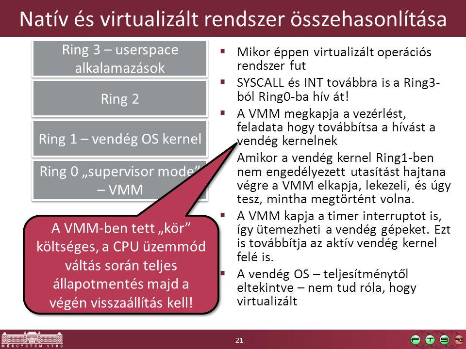 Natív és virtualizált rendszer összehasonlítása  Mikor éppen virtualizált operációs rendszer fut  SYSCALL és INT továbbra is a Ring3- ból Ring0-ba hív át.