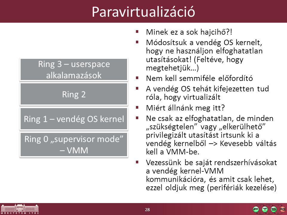Paravirtualizáció  Minek ez a sok hajcihő .