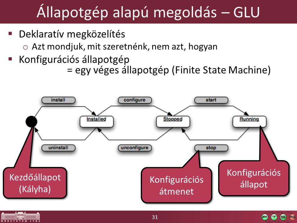 31 Állapotgép alapú megoldás – GLU  Deklaratív megközelítés o Azt mondjuk, mit szeretnénk, nem azt, hogyan  Konfigurációs állapotgép = egy véges állapotgép (Finite State Machine) Konfigurációs állapot Konfigurációs átmenet Kezdőállapot (Kályha)