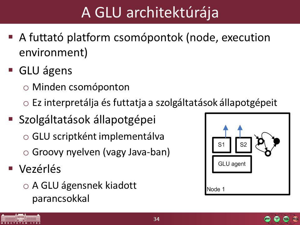 34 A GLU architektúrája  A futtató platform csomópontok (node, execution environment)  GLU ágens o Minden csomóponton o Ez interpretálja és futtatja a szolgáltatások állapotgépeit  Szolgáltatások állapotgépei o GLU scriptként implementálva o Groovy nyelven (vagy Java-ban)  Vezérlés o A GLU ágensnek kiadott parancsokkal