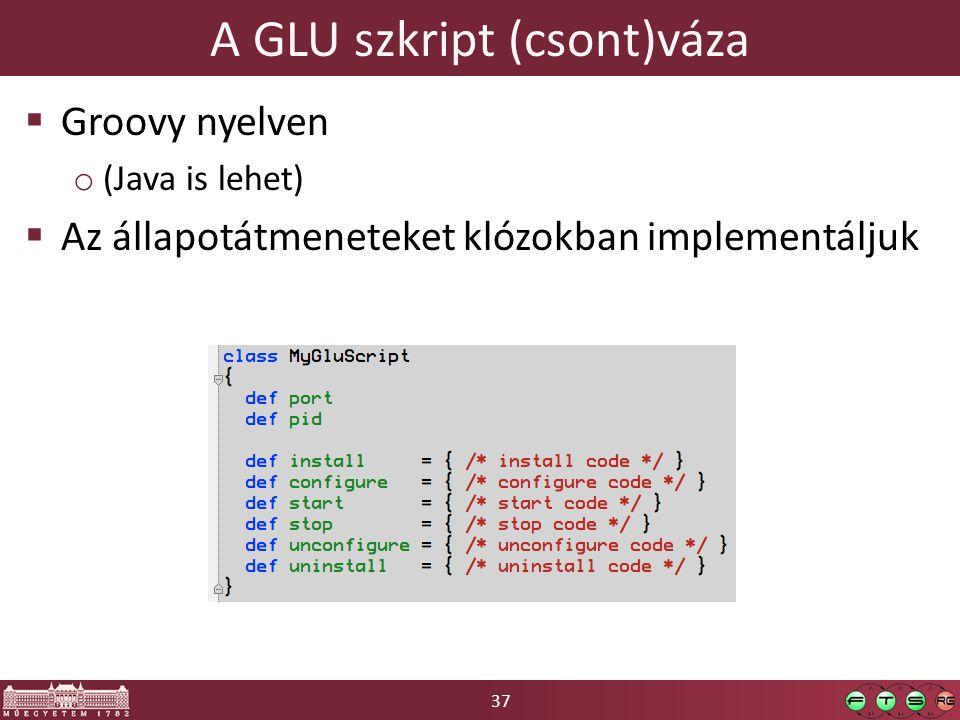 37 A GLU szkript (csont)váza  Groovy nyelven o (Java is lehet)  Az állapotátmeneteket klózokban implementáljuk