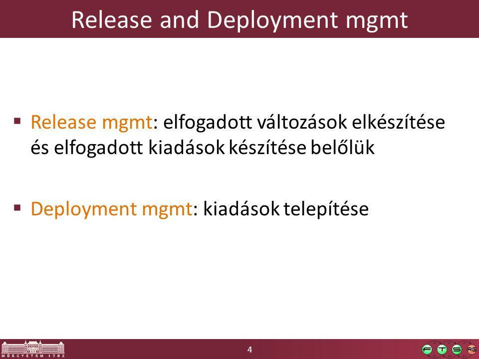 4 Release and Deployment mgmt  Release mgmt: elfogadott változások elkészítése és elfogadott kiadások készítése belőlük  Deployment mgmt: kiadások telepítése
