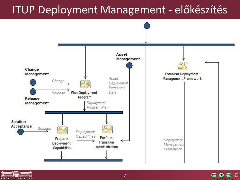 7 ITUP Deployment Management - előkészítés