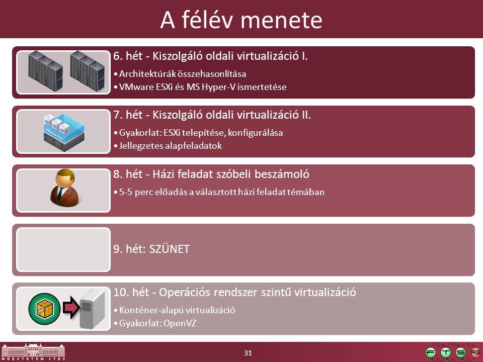 A félév menete 6. hét - Kiszolgáló oldali virtualizáció I. Architektúrák összehasonlítása VMware ESXi és MS Hyper-V ismertetése 7. hét - Kiszolgáló ol