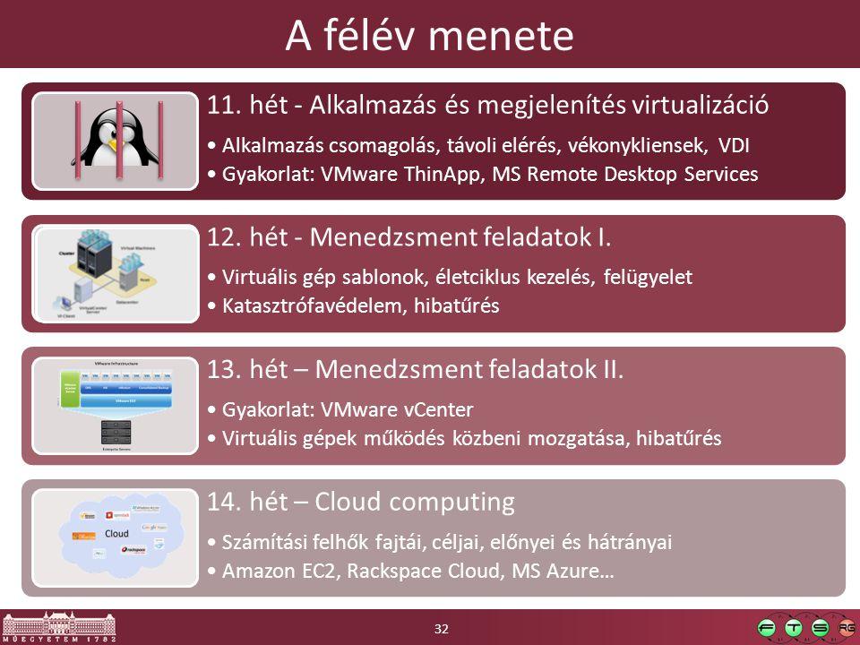 A félév menete 11. hét - Alkalmazás és megjelenítés virtualizáció Alkalmazás csomagolás, távoli elérés, vékonykliensek, VDI Gyakorlat: VMware ThinApp,