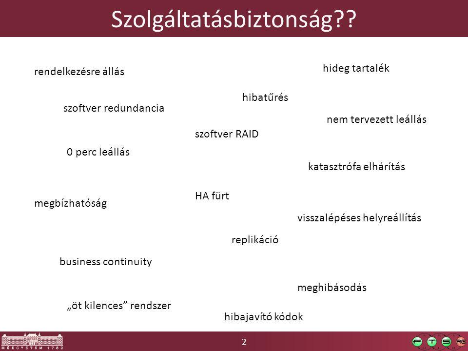 13 A hibajelenségek okai IT rendszerek esetén Forrás: Medgyesi Zoltán: Nagy rendelkezésre állású kiszolgálófürtök vizsgálata, Diplomamunka, BME, 2007.