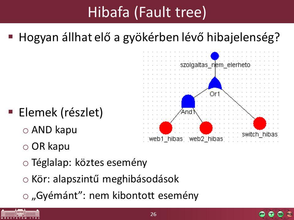 26 Hibafa (Fault tree)  Hogyan állhat elő a gyökérben lévő hibajelenség?  Elemek (részlet) o AND kapu o OR kapu o Téglalap: köztes esemény o Kör: al