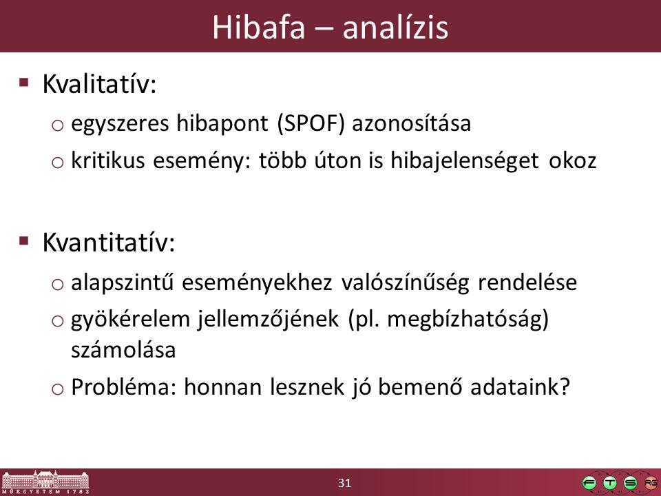31 Hibafa – analízis  Kvalitatív: o egyszeres hibapont (SPOF) azonosítása o kritikus esemény: több úton is hibajelenséget okoz  Kvantitatív: o alaps