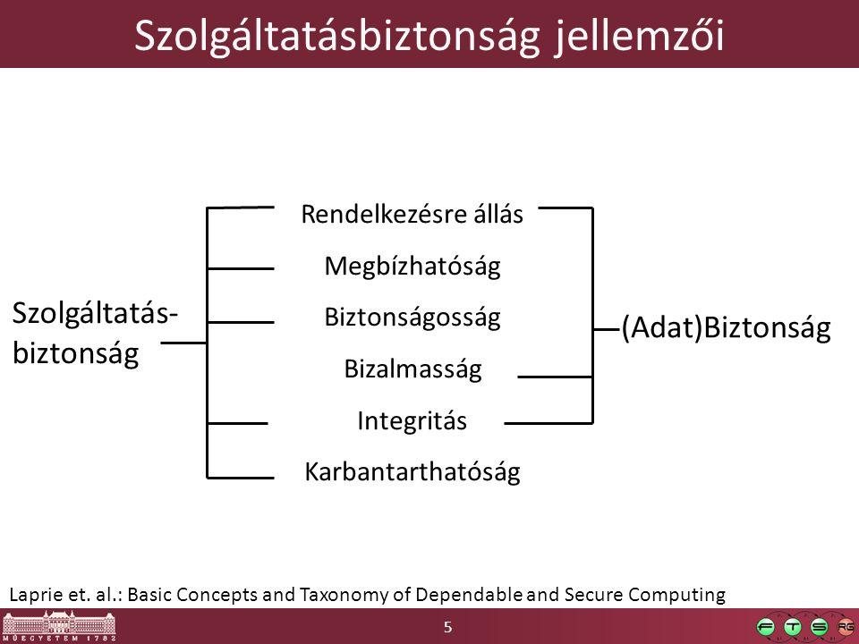36 Analízis: Petri-háló A teljes modell:
