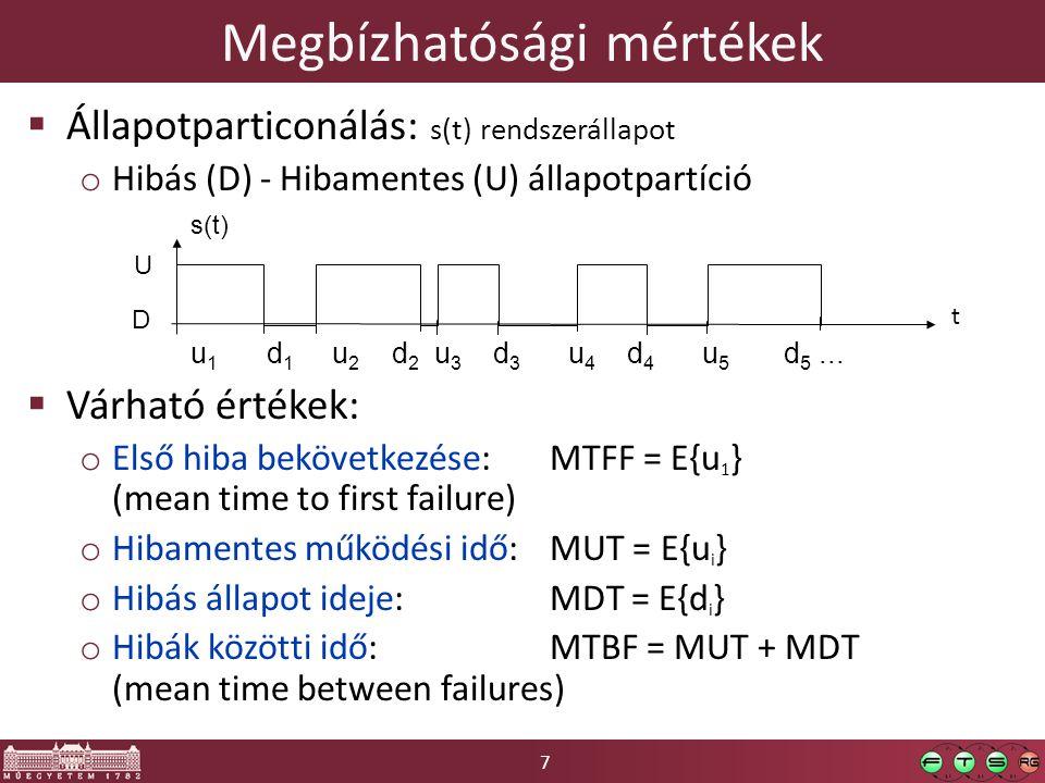 8 Valószínűség időfüggvények  megbízhatóság: r(t) = P( s(t')  U ;  t' < t )(nem hibásodhat meg)  rendelkezésre állás: a(t) = P( s(t)  U )(közben meghibásodhat)  készenléti tényező: K=lim t  a(t) t K a(t) r(t) 1.0 0