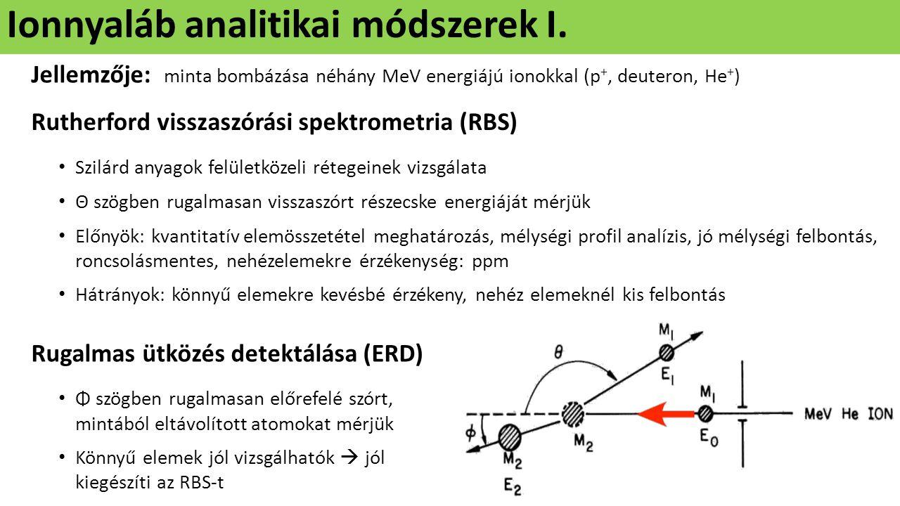 Ionnyaláb analitikai módszerek I. Rutherford visszaszórási spektrometria (RBS) 4 Szilárd anyagok felületközeli rétegeinek vizsgálata Θ szögben rugalma