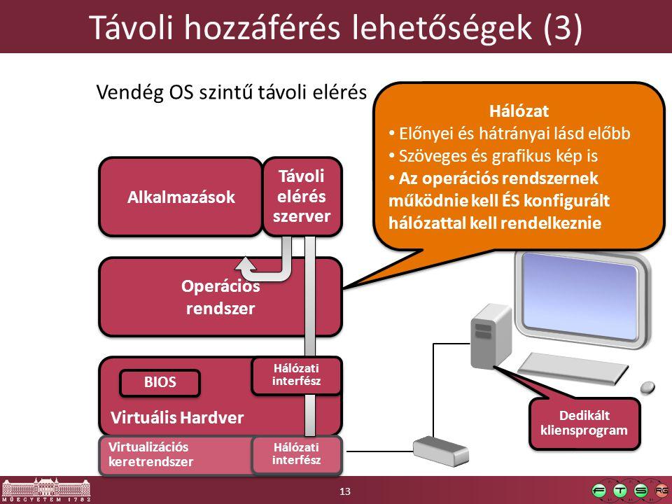 Távoli hozzáférés lehetőségek (3) Virtuális Hardver BIOS Operációs rendszer Alkalmazások Vendég OS szintű távoli elérés Távoli elérés szerver Dedikált