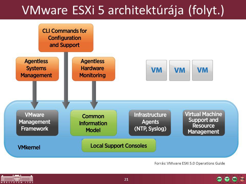 VMware ESXi 5 architektúrája (folyt.) 21 Forrás: VMware ESXi 5.0 Operations Guide