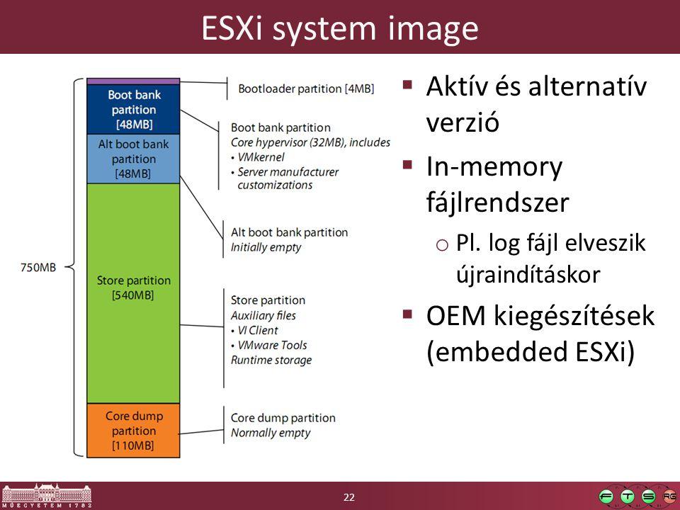 ESXi system image  Aktív és alternatív verzió  In-memory fájlrendszer o Pl. log fájl elveszik újraindításkor  OEM kiegészítések (embedded ESXi) 22