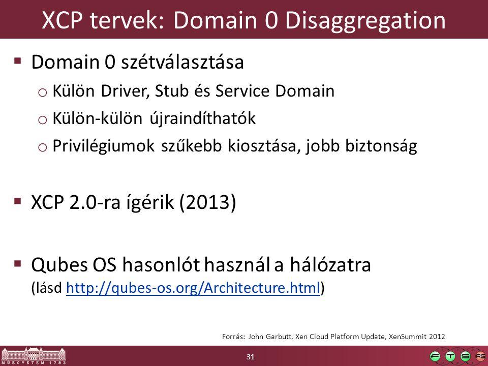 XCP tervek: Domain 0 Disaggregation  Domain 0 szétválasztása o Külön Driver, Stub és Service Domain o Külön-külön újraindíthatók o Privilégiumok szűk