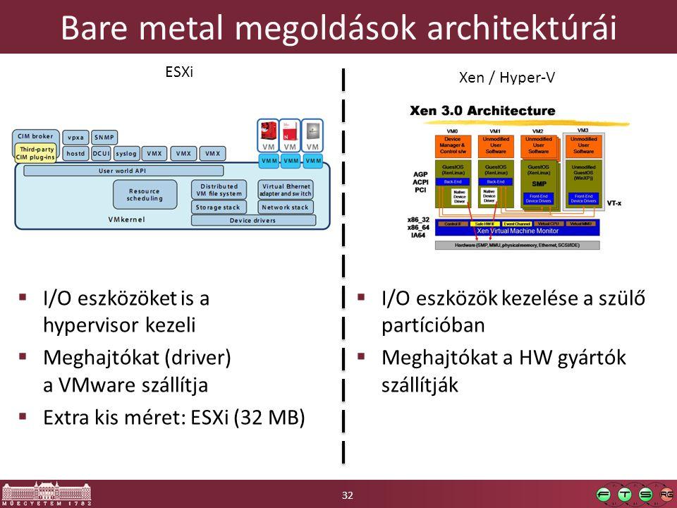 Bare metal megoldások architektúrái ESXi Xen / Hyper-V  I/O eszközök kezelése a szülő partícióban  Meghajtókat a HW gyártók szállítják  I/O eszközö