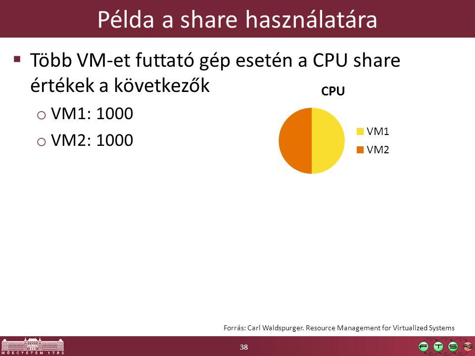  Több VM-et futtató gép esetén a CPU share értékek a következők o VM1: 1000 o VM2: 1000 Példa a share használatára 38 Forrás: Carl Waldspurger. Resou