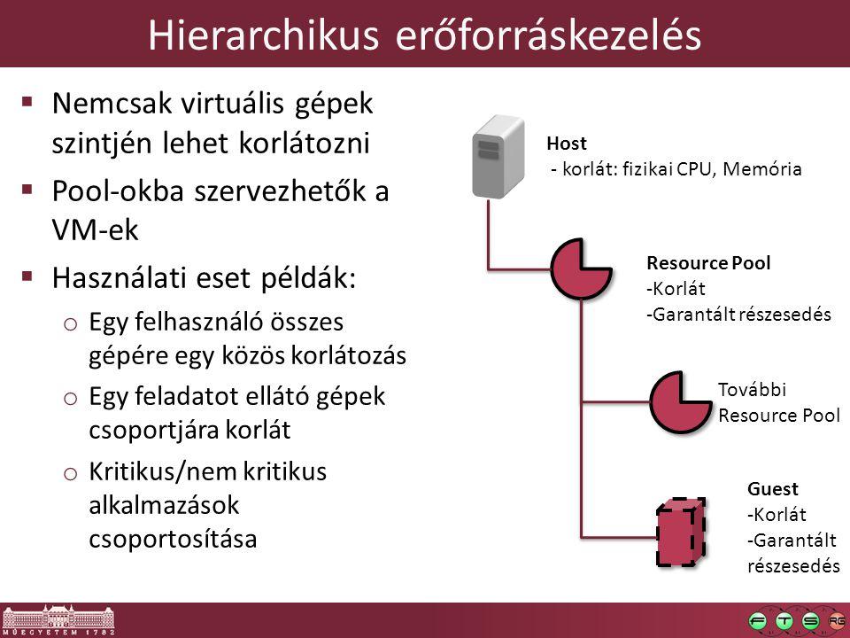 Hierarchikus erőforráskezelés  Nemcsak virtuális gépek szintjén lehet korlátozni  Pool-okba szervezhetők a VM-ek  Használati eset példák: o Egy fel