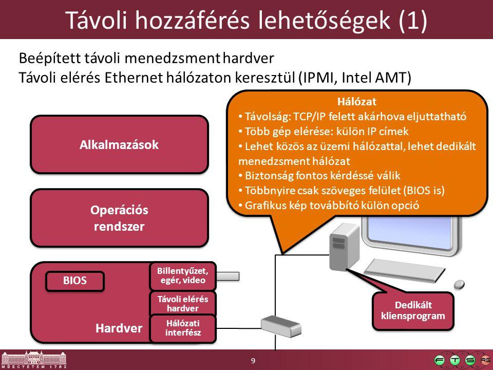 Távoli hozzáférés lehetőségek (1) Hardver BIOS Operációs rendszer Alkalmazások Billentyűzet, egér, video Billentyűzet, egér, video Beépített távoli me