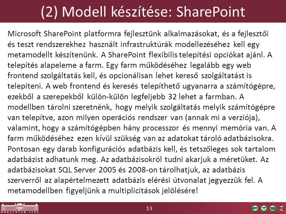 13 (2) Modell készítése: SharePoint Microsoft SharePoint platformra fejlesztünk alkalmazásokat, és a fejlesztői és teszt rendszerekhez használt infrastruktúrák modellezéséhez kell egy metamodellt készítenünk.