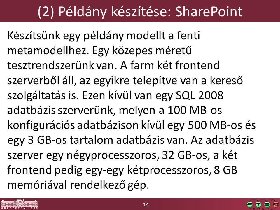 14 (2) Példány készítése: SharePoint Készítsünk egy példány modellt a fenti metamodellhez.