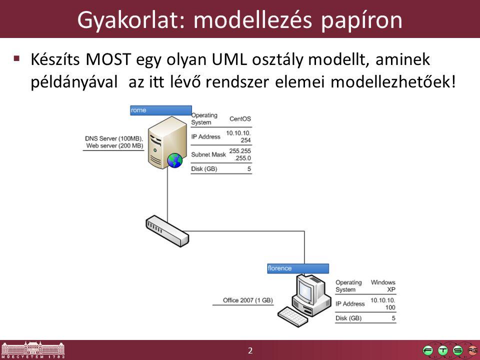 2 Gyakorlat: modellezés papíron  Készíts MOST egy olyan UML osztály modellt, aminek példányával az itt lévő rendszer elemei modellezhetőek!