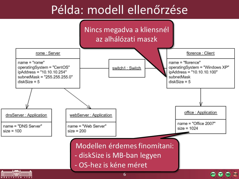 6 Példa: modell ellenőrzése Nincs megadva a kliensnél az alhálózati maszk Modellen érdemes finomítani: - diskSize is MB-ban legyen - OS-hez is kéne méret Modellen érdemes finomítani: - diskSize is MB-ban legyen - OS-hez is kéne méret