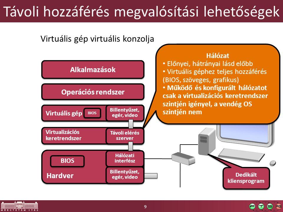 Hardver Távoli hozzáférés megvalósítási lehetőségek Operációs rendszer Alkalmazások Billentyűzet, egér, video Billentyűzet, egér, video Virtuális gép