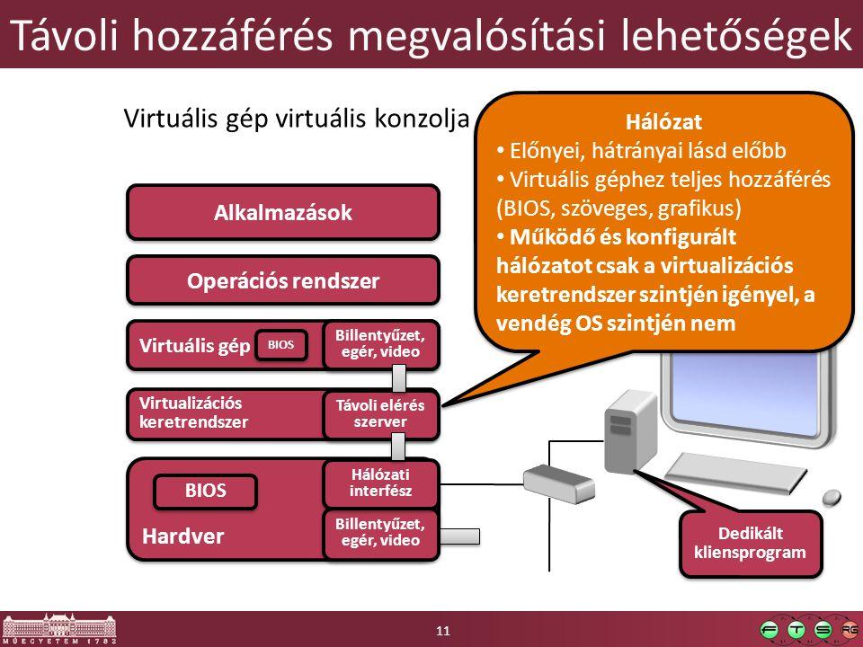 Hardver Távoli hozzáférés megvalósítási lehetőségek Operációs rendszer Alkalmazások Billentyűzet, egér, video Billentyűzet, egér, video Virtuális gép virtuális konzolja Hálózat Előnyei, hátrányai lásd előbb Virtuális géphez teljes hozzáférés (BIOS, szöveges, grafikus) Működő és konfigurált hálózatot csak a virtualizációs keretrendszer szintjén igényel, a vendég OS szintjén nem Hálózat Előnyei, hátrányai lásd előbb Virtuális géphez teljes hozzáférés (BIOS, szöveges, grafikus) Működő és konfigurált hálózatot csak a virtualizációs keretrendszer szintjén igényel, a vendég OS szintjén nem Dedikált kliensprogram Hálózati interfész Virtualizációs keretrendszer Virtuális gép Billentyűzet, egér, video Billentyűzet, egér, video Távoli elérés szerver Távoli elérés szerver BIOS 11