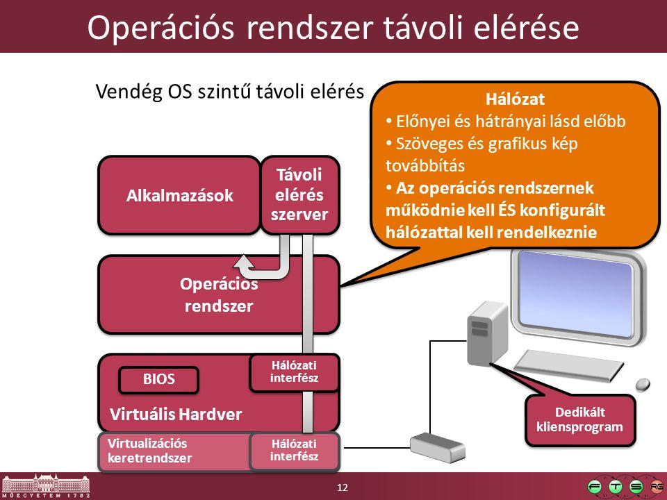 Operációs rendszer távoli elérése Virtuális Hardver BIOS Operációs rendszer Alkalmazások Vendég OS szintű távoli elérés Távoli elérés szerver Dedikált kliensprogram Virtualizációs keretrendszer Hálózati interfész 12 Hálózat Előnyei és hátrányai lásd előbb Szöveges és grafikus kép továbbítás Az operációs rendszernek működnie kell ÉS konfigurált hálózattal kell rendelkeznie Hálózat Előnyei és hátrányai lásd előbb Szöveges és grafikus kép továbbítás Az operációs rendszernek működnie kell ÉS konfigurált hálózattal kell rendelkeznie