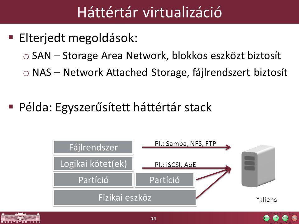 Háttértár virtualizáció  Elterjedt megoldások: o SAN – Storage Area Network, blokkos eszközt biztosít o NAS – Network Attached Storage, fájlrendszert biztosít  Példa: Egyszerűsített háttértár stack 14 ~kliens Fizikai eszköz Partíció Logikai kötet(ek) Fájlrendszer Pl.: Samba, NFS, FTP Pl.: iSCSI, AoE