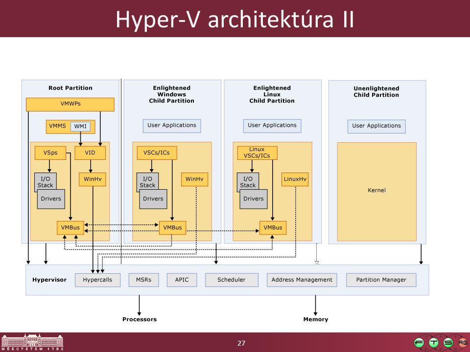 Hyper-V architektúra II 27