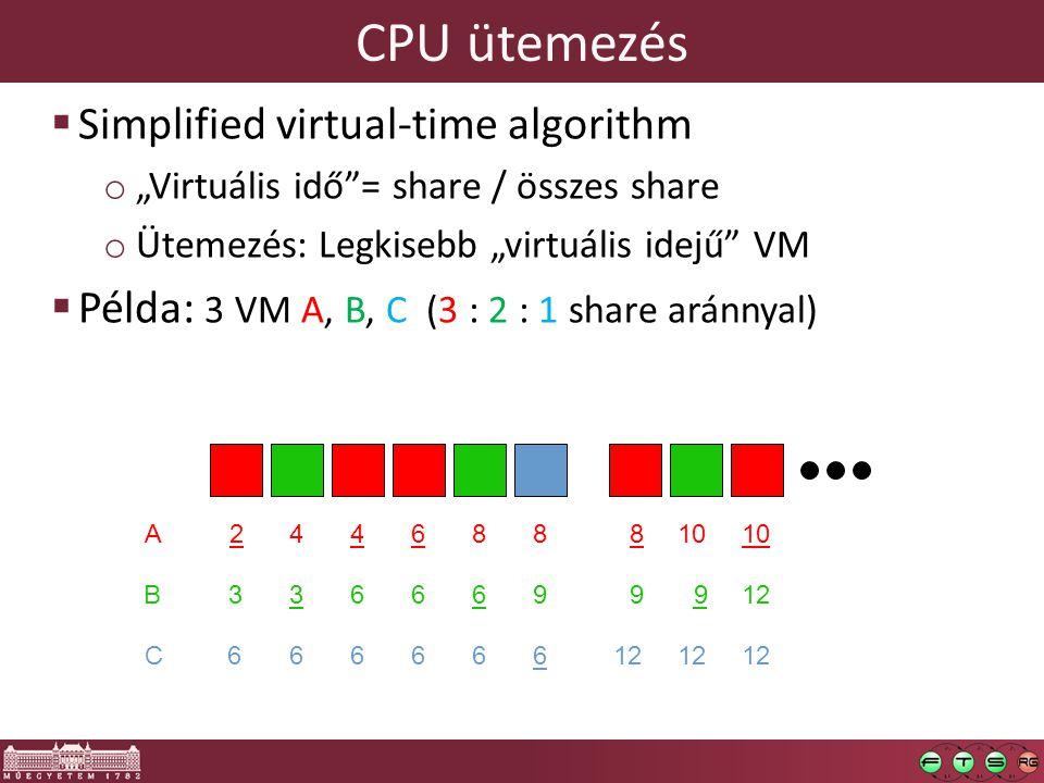 """CPU ütemezés  Simplified virtual-time algorithm o """"Virtuális idő = share / összes share o Ütemezés: Legkisebb """"virtuális idejű VM  Példa: 3 VM A, B, C (3 : 2 : 1 share aránnyal) B A C 2 3 6 4 3 6 4 6 6 6 6 6 8 6 6 8 9 6 8 9 12 10 9 12 10 12"""
