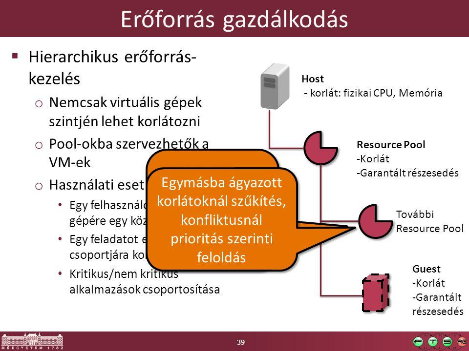Erőforrás gazdálkodás  Hierarchikus erőforrás- kezelés o Nemcsak virtuális gépek szintjén lehet korlátozni o Pool-okba szervezhetők a VM-ek o Használati eset példák: Egy felhasználó összes gépére egy közös korlátozás Egy feladatot ellátó gépek csoportjára korlát Kritikus/nem kritikus alkalmazások csoportosítása Host - korlát: fizikai CPU, Memória Resource Pool -Korlát -Garantált részesedés Guest -Korlát -Garantált részesedés További Resource Pool Korlátokat szab: -Host -Resource Pool -Guest Korlátokat szab: -Host -Resource Pool -Guest Egymásba ágyazott korlátoknál szűkítés, konfliktusnál prioritás szerinti feloldás Egymásba ágyazott korlátoknál szűkítés, konfliktusnál prioritás szerinti feloldás 39