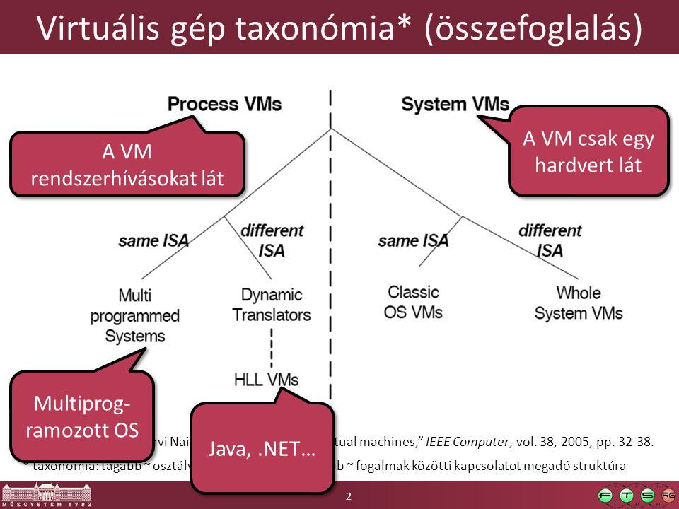 Virtuális hardver  Konfigurációs fájlban van megadva o Minden gyártónál más (property fájl, XML…) o -> Open Virtualization Format (OVF) folyamatbanOpen Virtualization Format  CPU, memória, hálózat, lemezek…  Verziózva, egyes verzióknál eltérő korlátok 13