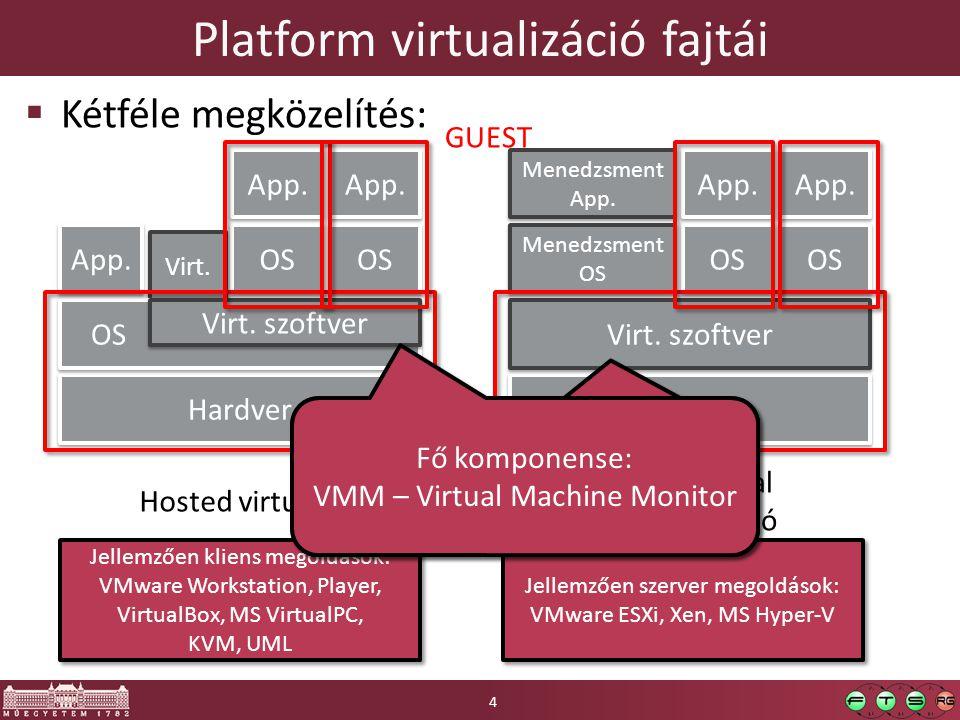 Platform virtualizáció fajtái (alternatív) Type-1 és Type-2 elnevezés Type-1 ~ bare-metal Hybrid ~ hosted Type-1 és Type-2 elnevezés Type-1 ~ bare-metal Hybrid ~ hosted Type-1 esetén szokás a VMM- et hypervisornak hívni Van aki mindent hypervisornak hív Van aki a Virtual PC-t/ VMware Workstationt hívja Type-2-nek (nem szerencsés) 5