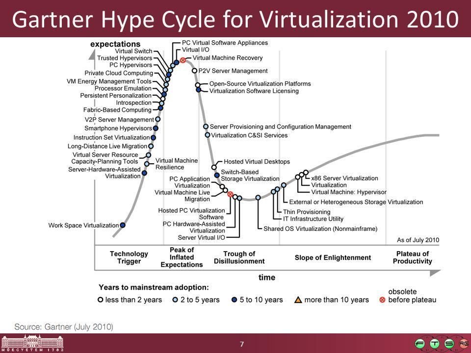 """Tartalom  1 – Virtualizáció használata a klienseken  1 – Gyakorlat: alap funkciók használata  2 – Nagyvállalati / komplexebb lehetőségek  2 – Gyakorlat: """"haladó funkciók 8"""