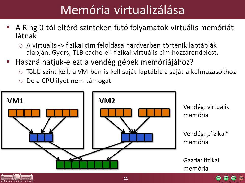 Memória virtualizálása  A Ring 0-tól eltérő szinteken futó folyamatok virtuális memóriát látnak o A virtuális -> fizikai cím feloldása hardverben tör