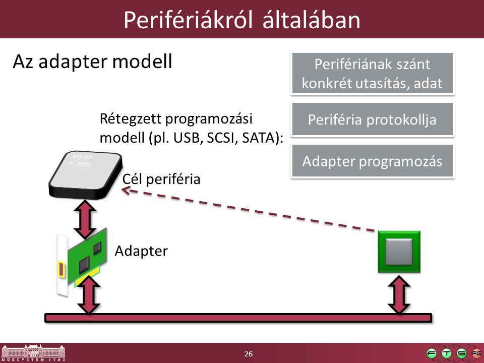 Perifériákról általában Az adapter modell Adapter Cél periféria Adapter programozás Periféria protokollja Perifériának szánt konkrét utasítás, adat Ré