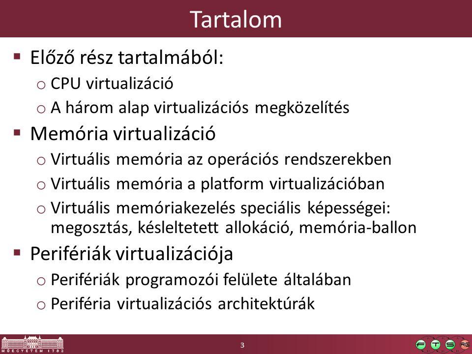 Hardveres periféria virtualizáció Hardver Virtualizációs réteg Virtualizációs réteg Meghajtó Virtuális gép Meghajtó Backend Meghajtó Lehet olyan hardver, ami közvetlenül I/O műveletekkel vezérelhető virtuális gépből.