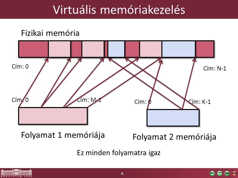 """Extra memória virtualizálási lehetőségek  Dinamikus allokáció: o Ami memóriát nem használ a vendég, azt ne is kapja meg o Gyakorlati haszna önmagában elenyésző, a legtöbb OS az összes szabad memóriát disk cache-nek használja o Háttértárra swappelhetők a lapok a vendég OS tudta nélkül  Memória felfújás (memory ballooning) o Ha kifogy a host memóriája, akkor """"elvesz a vendégtől o Egy ágens vagy driver a vendég kernelben (paravirtualizációs szemléletmód) elkezd memóriát foglalni a VMM utasítására."""