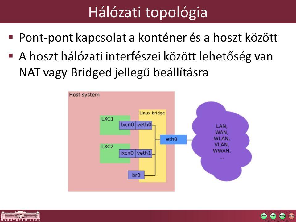 Hálózati topológia  Pont-pont kapcsolat a konténer és a hoszt között  A hoszt hálózati interfészei között lehetőség van NAT vagy Bridged jellegű beállításra