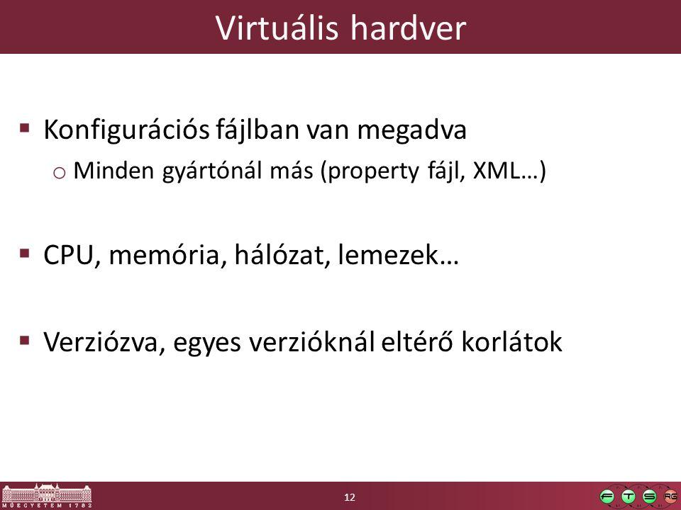 Virtuális hardver  Konfigurációs fájlban van megadva o Minden gyártónál más (property fájl, XML…)  CPU, memória, hálózat, lemezek…  Verziózva, egyes verzióknál eltérő korlátok 12