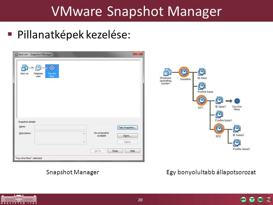 VMware Snapshot Manager  Pillanatképek kezelése: Snapshot ManagerEgy bonyolultabb állapotsorozat 20