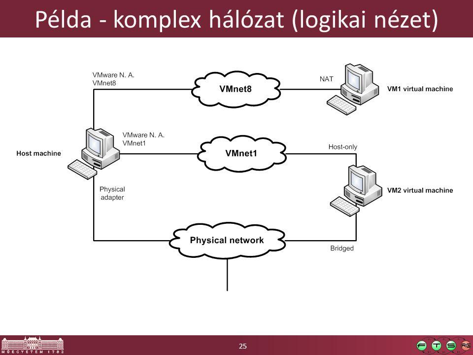 Példa - komplex hálózat (logikai nézet) 25