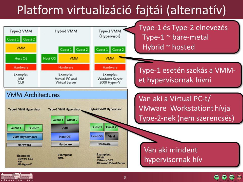 Platform virtualizáció fajtái (alternatív) Type-1 és Type-2 elnevezés Type-1 ~ bare-metal Hybrid ~ hosted Type-1 és Type-2 elnevezés Type-1 ~ bare-metal Hybrid ~ hosted Type-1 esetén szokás a VMM- et hypervisornak hívni Van aki mindent hypervisornak hív Van aki a Virtual PC-t/ VMware Workstationt hívja Type-2-nek (nem szerencsés) 3