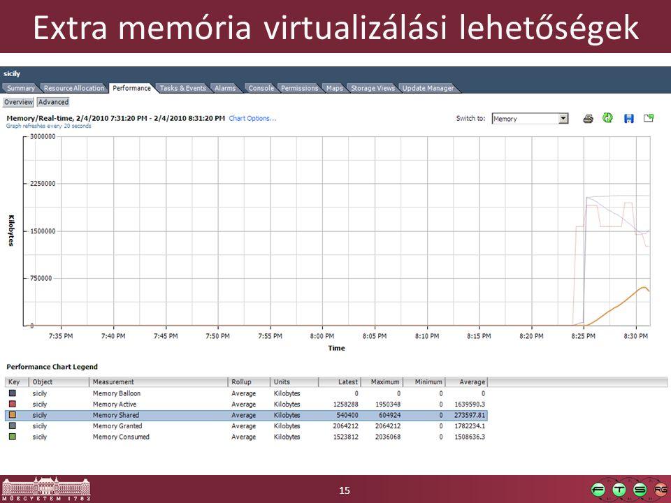 Extra memória virtualizálási lehetőségek  Memórialap deduplikáció o azonos tartalmú memórialapok megosztása több vendég VM között o hasonlóképpen azonos lapok megosztása egy vendégen belül is o gyakorlati haszna főleg speciális alkalmazásokban (Virtual Desktop Infrastructure), tipikusan több példány fut azonos OS-ből  Megvalósítása o gyors hash számítás, ez alapján egyezés keresés o közösített lapok megbontása beleíráskor, copy-on-write elv  Hasonló: memória tömörítés o Egészen új lehetőség VMM-ekben (az ötlet persze régi) o CPU költsége nagyon nagy lenne, ezért: o az inaktív, amúgy háttértárra kilapozásra ítélt lapokat szokás tömöríteni -> a ki/be tömörítés még így is gyorsabb a merevlemeznél o Nem csodaszer… kompromisszumot kell kötni a tömörítetlen és tömörített lapoknak fenntartott memória mérete között, csak korlátozott méretben előnyös 15