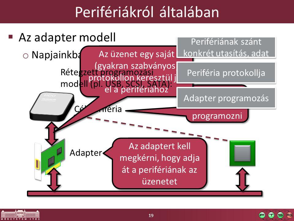 Perifériákról általában  Az adapter modell o Napjainkban igen gyakori Adapter Cél periféria Ezt szeretném programozni Az adaptert kell megkérni, hogy adja át a perifériának az üzenetet Az üzenet egy saját (gyakran szabványos) protokollon keresztül jut el a perifériához Adapter programozás Periféria protokollja Perifériának szánt konkrét utasítás, adat Rétegzett programozási modell (pl.